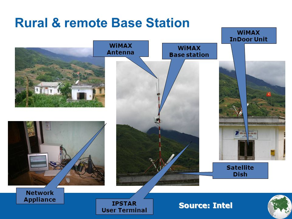 Rural & remote Base Station Satellite Dish WiMAX Base station WiMAX Antenna IPSTAR User Terminal Network Appliance WiMAX InDoor Unit Source: Intel