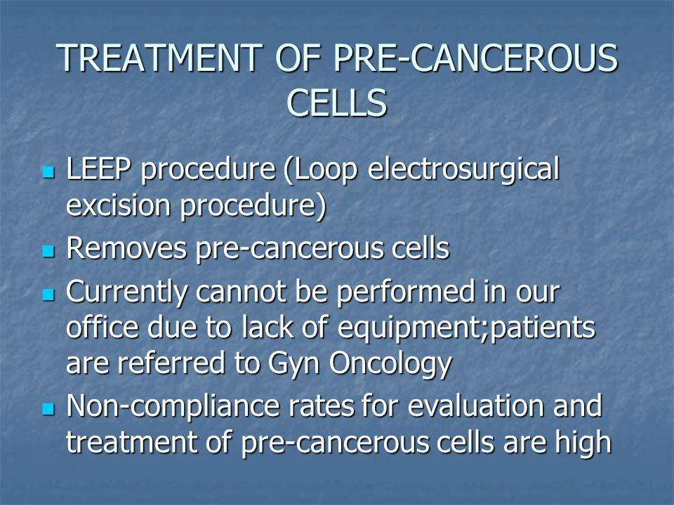 TREATMENT OF PRE-CANCEROUS CELLS LEEP procedure (Loop electrosurgical excision procedure) LEEP procedure (Loop electrosurgical excision procedure) Rem