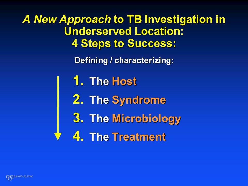 Define the Syndrome – the itis Pneumonitis – clinical sx's or via CXR.