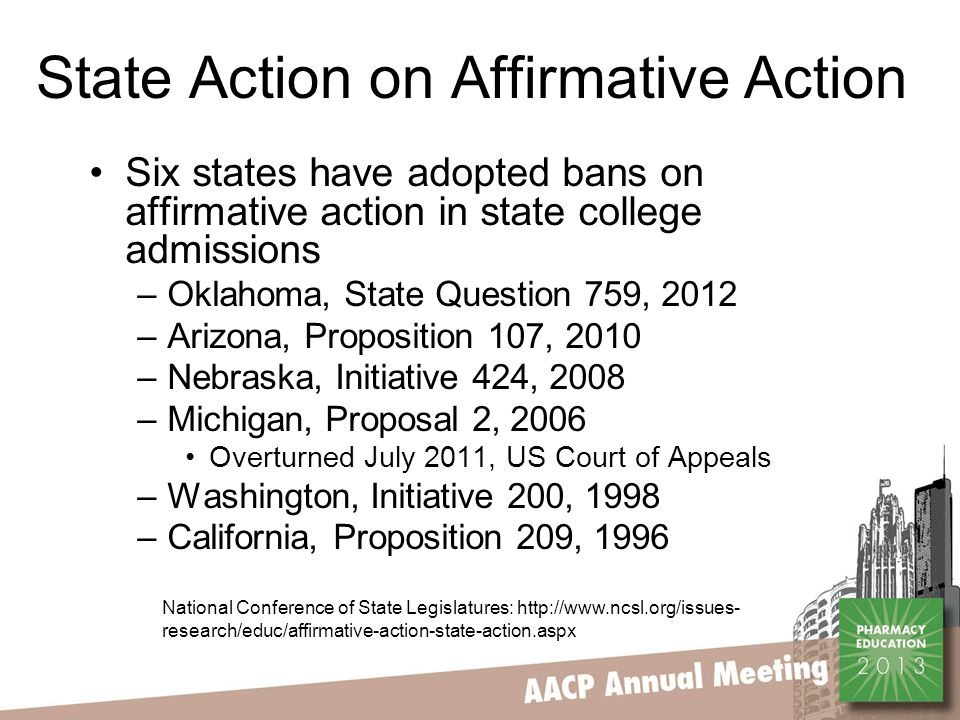 State Action on Affirmative Action Six states have adopted bans on affirmative action in state college admissions –Oklahoma, State Question 759, 2012 –Arizona, Proposition 107, 2010 –Nebraska, Initiative 424, 2008 –Michigan, Proposal 2, 2006 Overturned July 2011, US Court of Appeals –Washington, Initiative 200, 1998 –California, Proposition 209, 1996 National Conference of State Legislatures: http://www.ncsl.org/issues- research/educ/affirmative-action-state-action.aspx