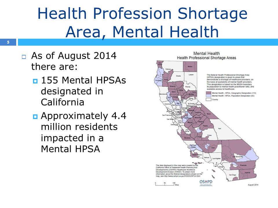 Health Profession Shortage Area, Mental Health  As of August 2014 there are:  155 Mental HPSAs designated in California  Approximately 4.4 million residents impacted in a Mental HPSA 5