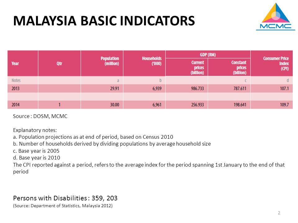 2 MALAYSIA BASIC INDICATORS Source : DOSM, MCMC Explanatory notes: a.