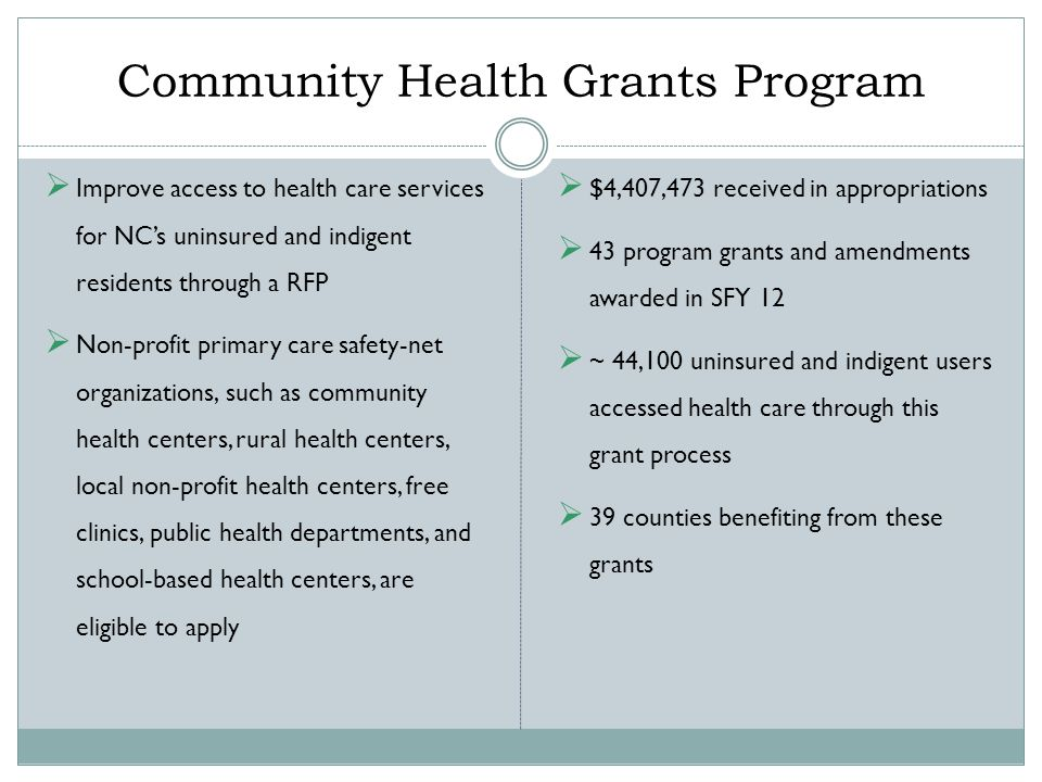 Community Health Grants Program  Improve access to health care services for NC's uninsured and indigent residents through a RFP  Non-profit primary care safety-net organizations, such as community health centers, rural health centers, local non-profit health centers, free clinics, public health departments, and school-based health centers, are eligible to apply  $4,407,473 received in appropriations  43 program grants and amendments awarded in SFY 12  ~ 44,100 uninsured and indigent users accessed health care through this grant process  39 counties benefiting from these grants