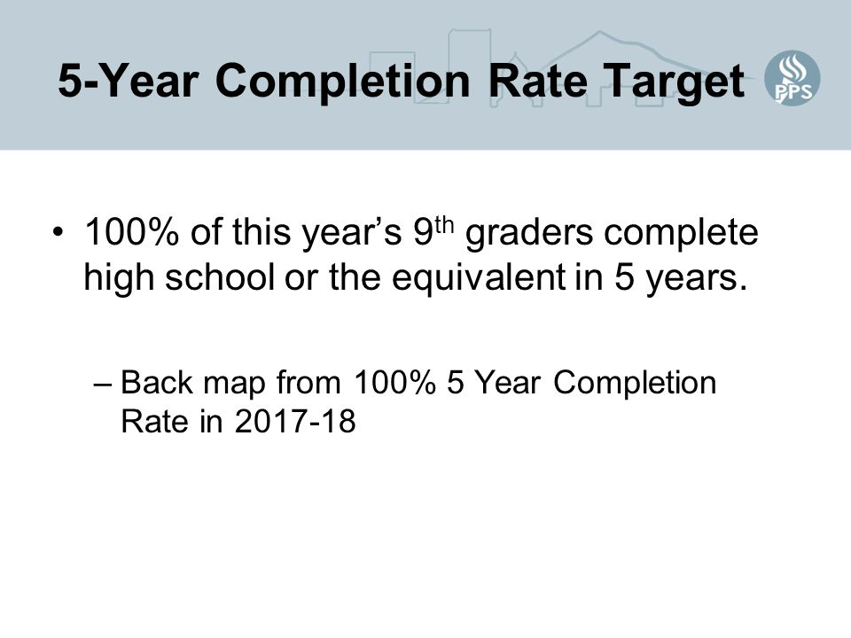 5-Year Completion Rate Target 100% of this year's 9 th graders complete high school or the equivalent in 5 years.