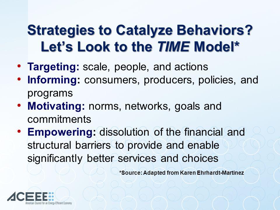 Strategies to Catalyze Behaviors.