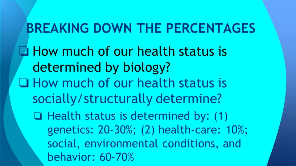 BREAKING DOWN THE PERCENTAGES ❏ How much of our health status is determined by biology? ❏ How much of our health status is socially/structurally deter