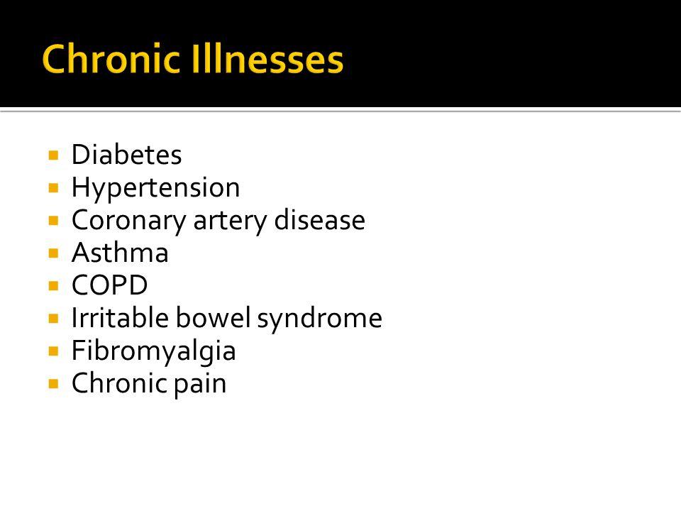  Diabetes  Hypertension  Coronary artery disease  Asthma  COPD  Irritable bowel syndrome  Fibromyalgia  Chronic pain