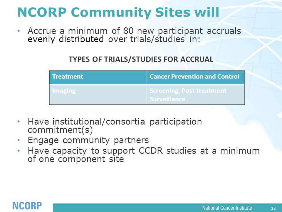 22 NCORP Community Sites will Accrue a minimum of 80 new participant accruals evenly distributed over trials/studies in: TYPES OF TRIALS/STUDIES FOR ACCRUAL Have institutional/consortia participation commitment(s) Engage community partners Have capacity to support CCDR studies at a minimum of one component site TreatmentCancer Prevention and Control ImagingScreening, Post-treatment Surveillance