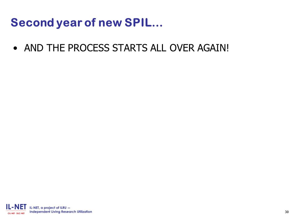Second year of new SPIL… AND THE PROCESS STARTS ALL OVER AGAIN! 30
