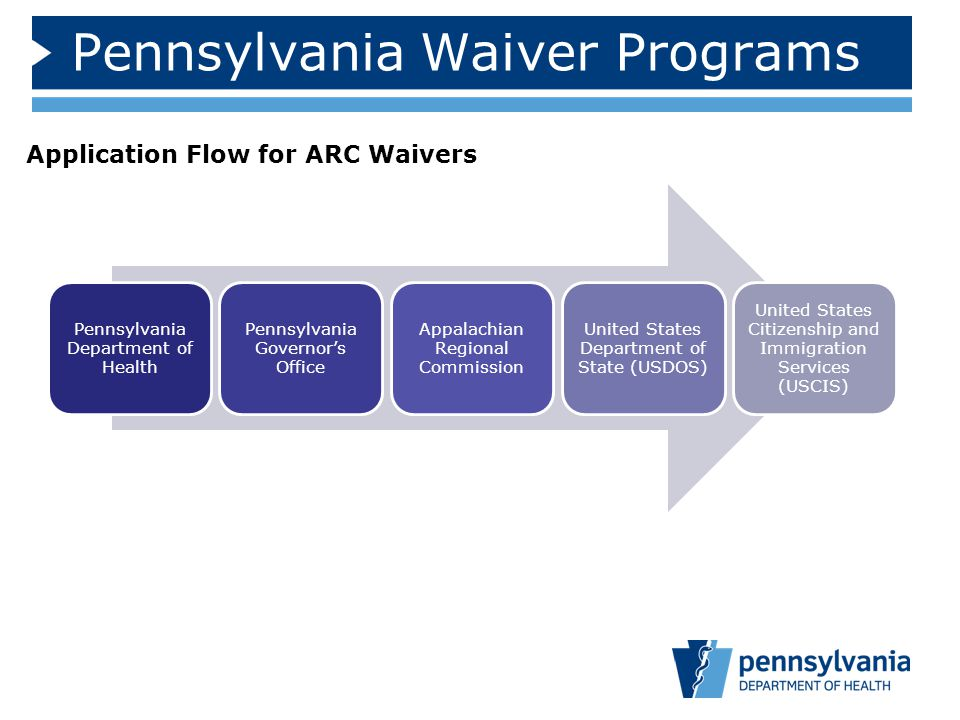 Pennsylvania Waiver Programs Pennsylvania Department of Health Pennsylvania Governor's Office Appalachian Regional Commission United States Department of State (USDOS) United States Citizenship and Immigration Services (USCIS) Application Flow for ARC Waivers