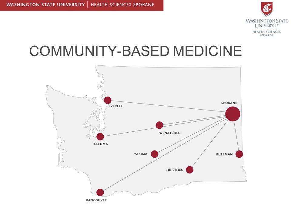 COMMUNITY-BASED MEDICINE