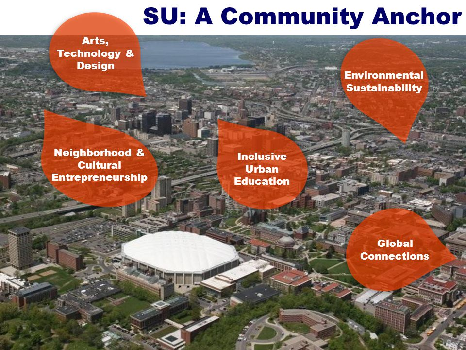 SU: A Community Anchor Environmental Sustainability Global Connections Inclusive Urban Education Arts, Technology & Design Neighborhood & Cultural Entrepreneurship