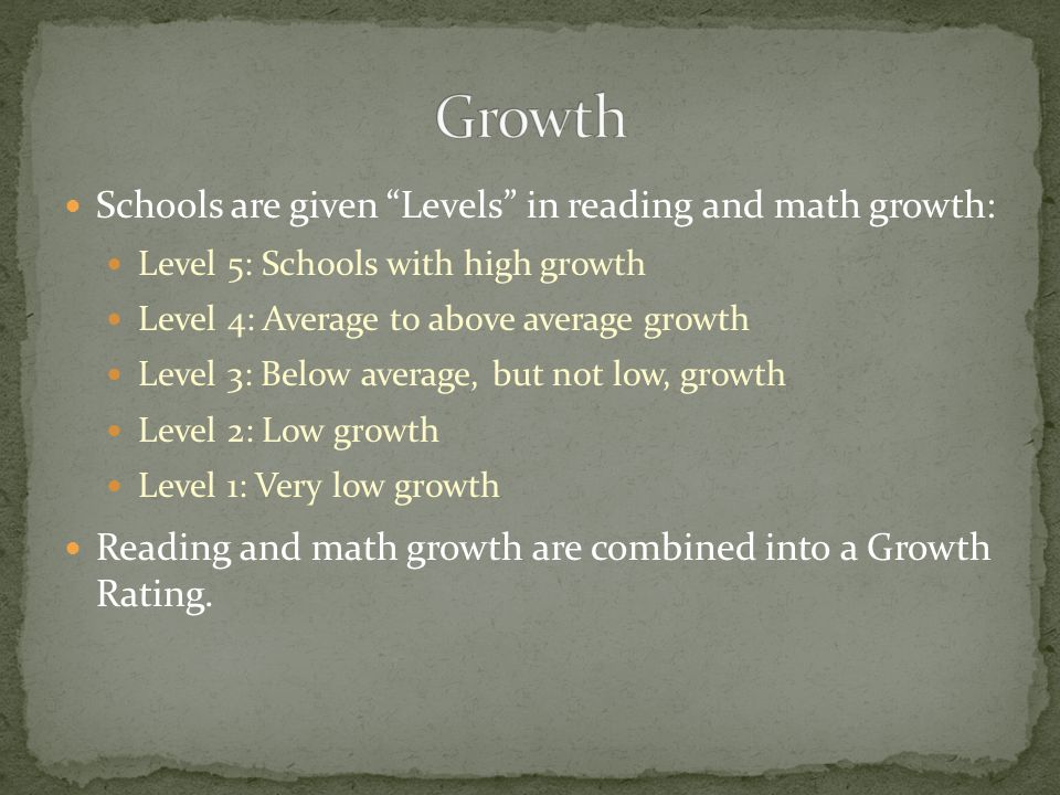 "Schools are given ""Levels"" in reading and math growth: Level 5: Schools with high growth Level 4: Average to above average growth Level 3: Below avera"