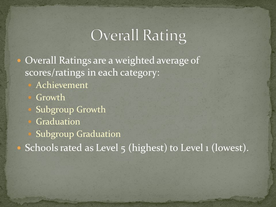 Overall Ratings are a weighted average of scores/ratings in each category: Achievement Growth Subgroup Growth Graduation Subgroup Graduation Schools r