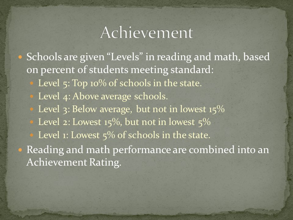 "Schools are given ""Levels"" in reading and math, based on percent of students meeting standard: Level 5: Top 10% of schools in the state. Level 4: Abov"