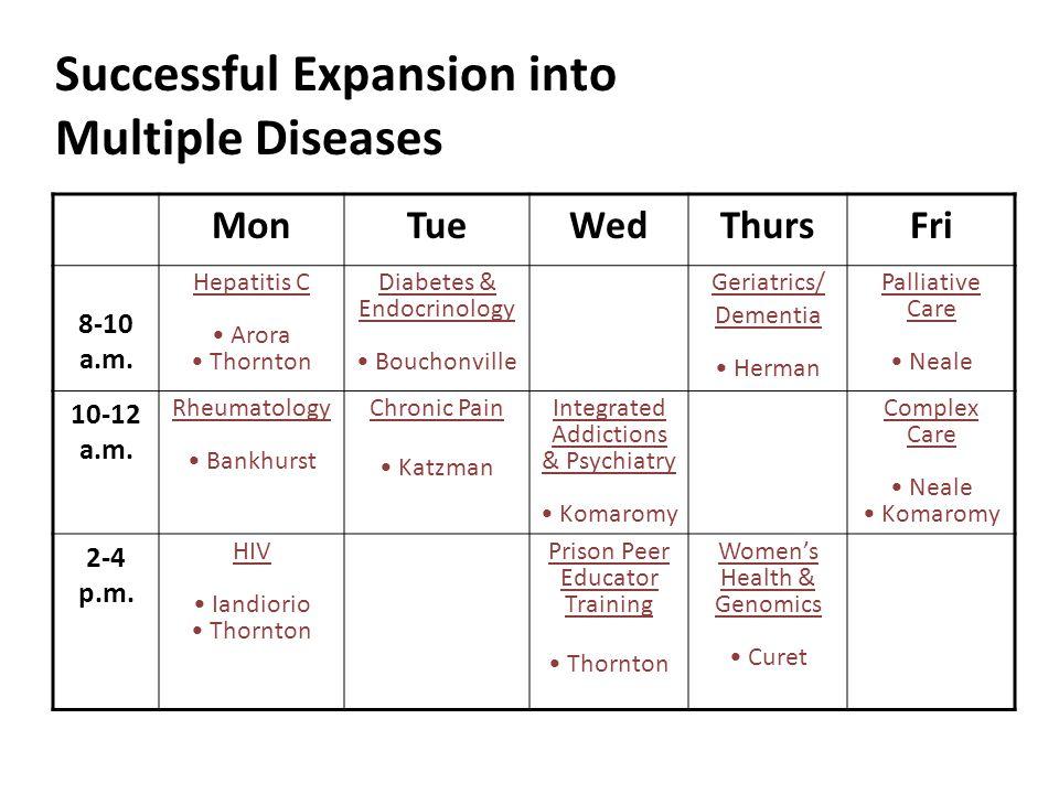 Successful Expansion into Multiple Diseases MonTueWedThursFri 8-10 a.m.
