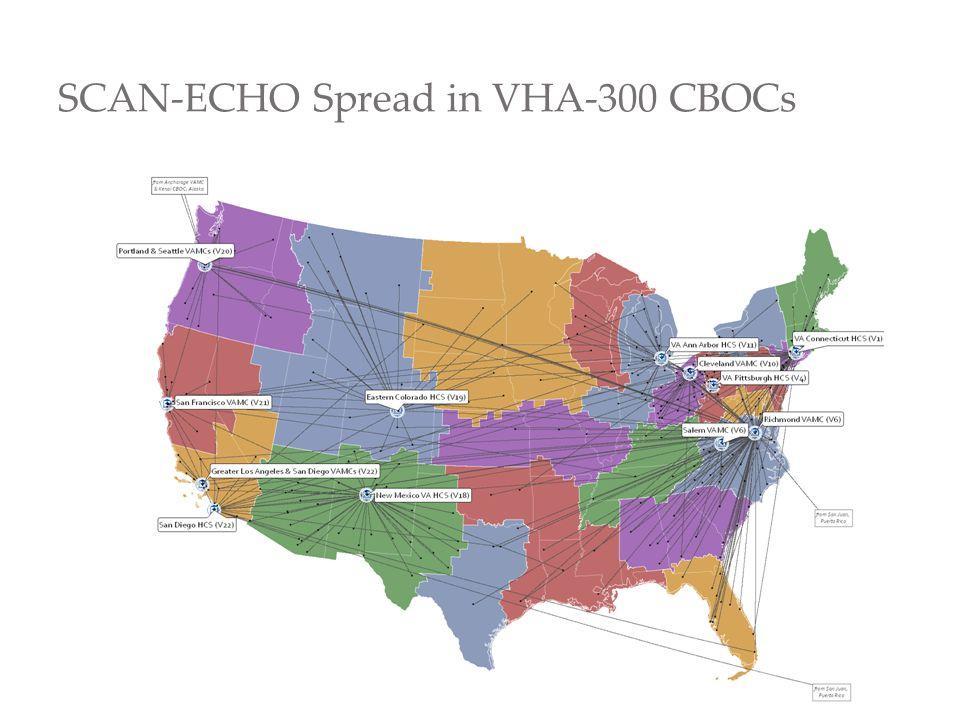 SCAN-ECHO Spread in VHA-300 CBOCs