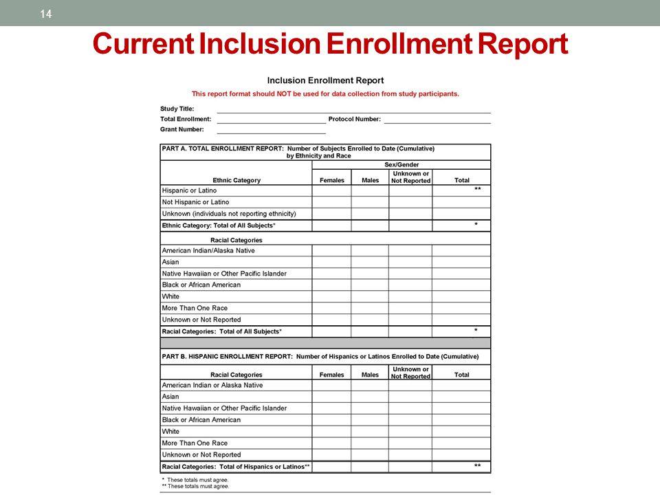 Current Inclusion Enrollment Report 14