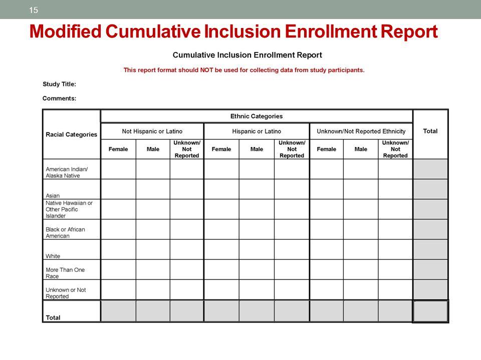 Modified Cumulative Inclusion Enrollment Report 15
