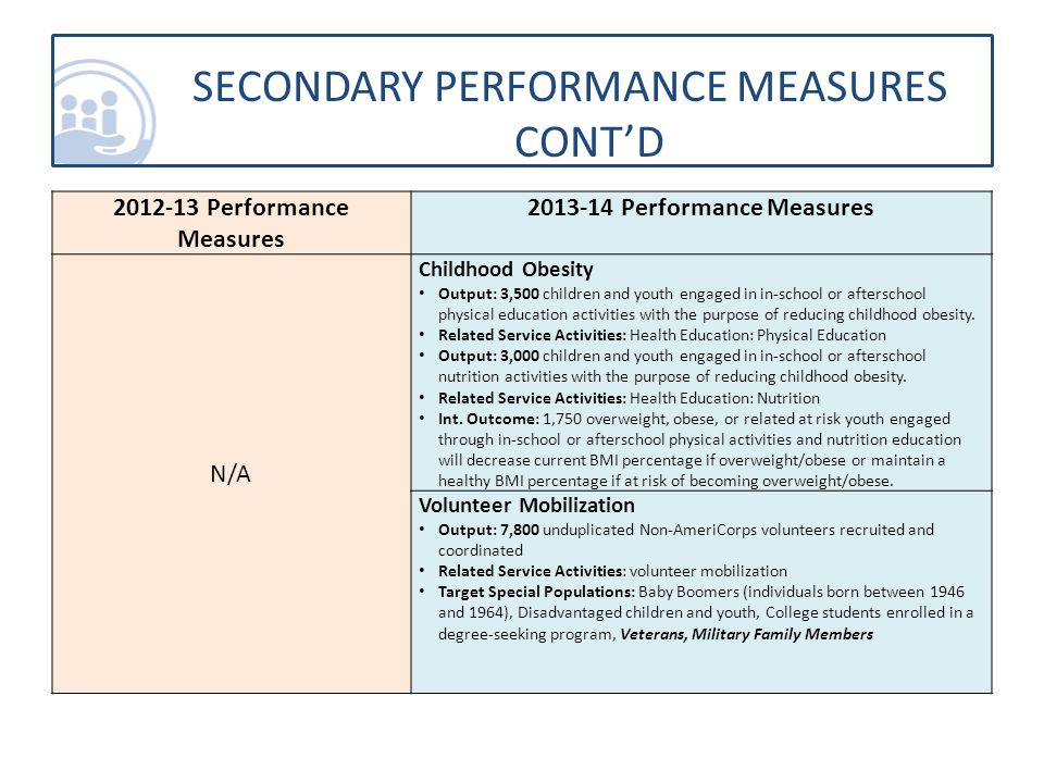 2012-13 Performance Measures 2013-14 Performance Measures N/A Childhood Obesity Output: 3,500 children and youth engaged in in-school or afterschool physical education activities with the purpose of reducing childhood obesity.