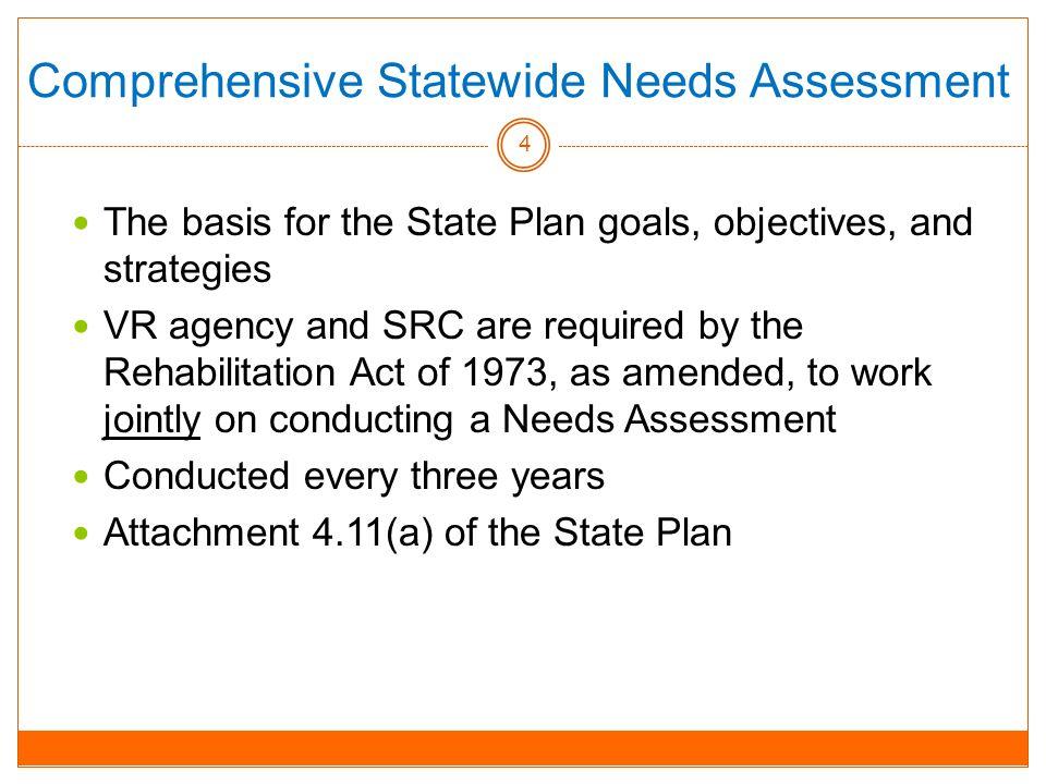Needs Assessment Required Information Goals 1.