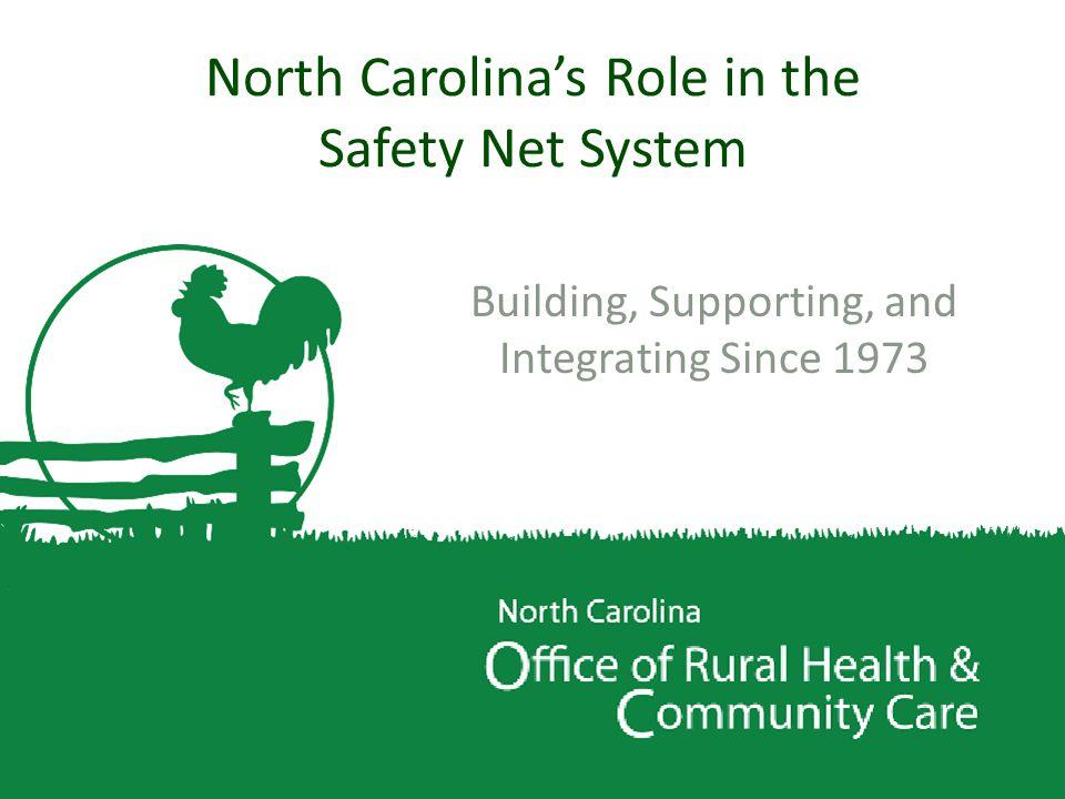 Source: NC Rural Economic Development Center, Inc.