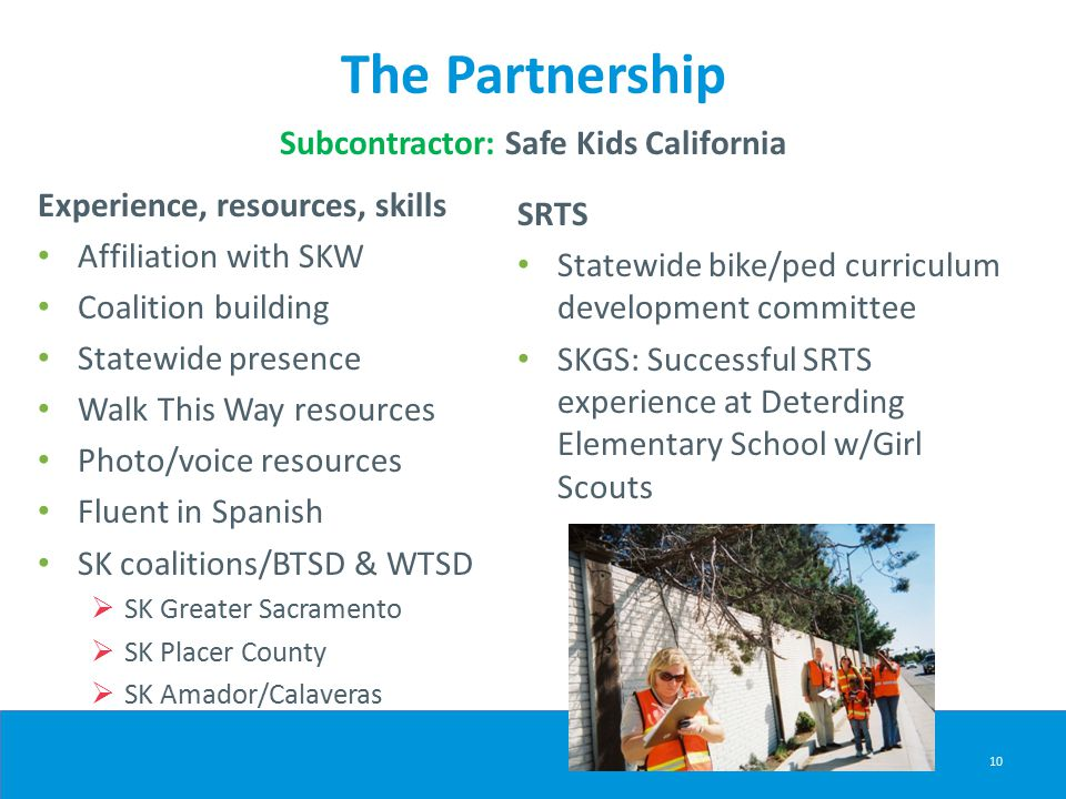 The Partnership Subcontractor: Safe Kids California Experience, resources, skills Affiliation with SKW Coalition building Statewide presence Walk This Way resources Photo/voice resources Fluent in Spanish SK coalitions/BTSD & WTSD  SK Greater Sacramento  SK Placer County  SK Amador/Calaveras SRTS Statewide bike/ped curriculum development committee SKGS: Successful SRTS experience at Deterding Elementary School w/Girl Scouts 10