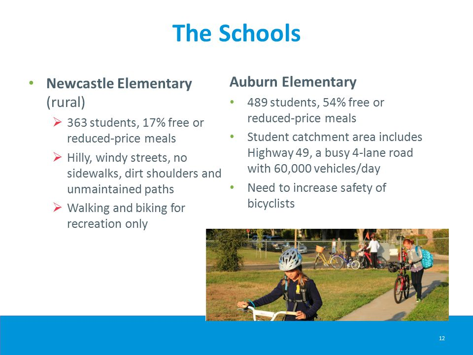 The Schools Newcastle Elementary (rural)  363 students, 17% free or reduced-price meals  Hilly, windy streets, no sidewalks, dirt shoulders and unmaintained paths  Walking and biking for recreation only Auburn Elementary 489 students, 54% free or reduced-price meals Student catchment area includes Highway 49, a busy 4-lane road with 60,000 vehicles/day Need to increase safety of bicyclists 12