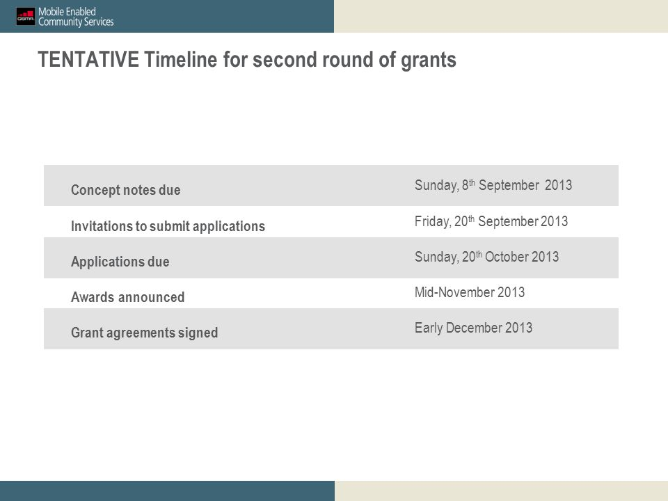 GSMA mWomen_proposed M&E outcomes for discussion_23 April 2012 Restricted - Confidential Information © GSMA 2011 28 GSMA mWomen Innovation Fund: Overview and Guidance for Mobile Operator Applicants TENTATIVE Timeline for second round of grants Concept notes due Invitations to submit applications Applications due Awards announced Grant agreements signed Sunday, 8 th September 2013 Friday, 20 th September 2013 Sunday, 20 th October 2013 Mid-November 2013 Early December 2013