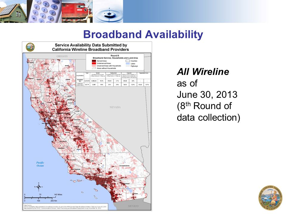 Broadband Availability All Wireline as of June 30, 2013 (8 th Round of data collection)