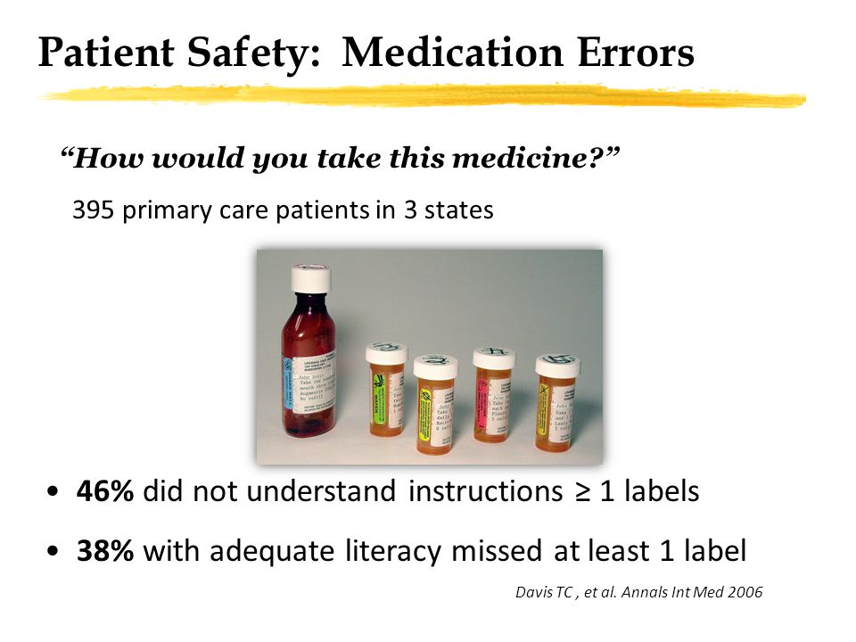 46% did not understand instructions ≥ 1 labels 38% with adequate literacy missed at least 1 label How would you take this medicine 395 primary care patients in 3 states Davis TC, et al.