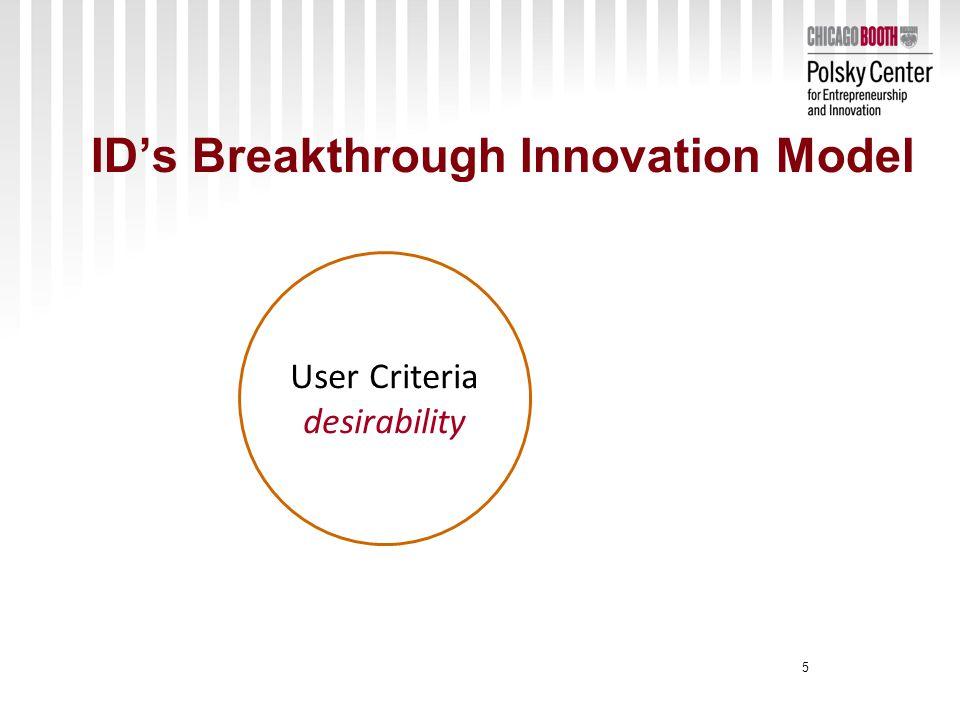 ID's Breakthrough Innovation Model 5 User Criteria desirability