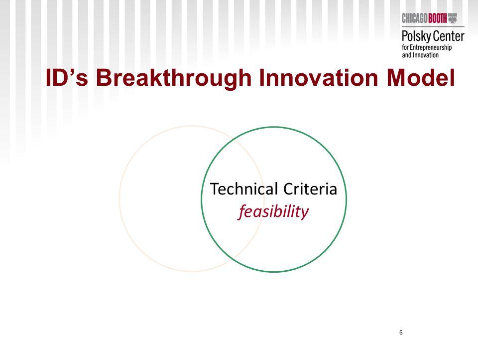 ID's Breakthrough Innovation Model 7 Business Criteria viability