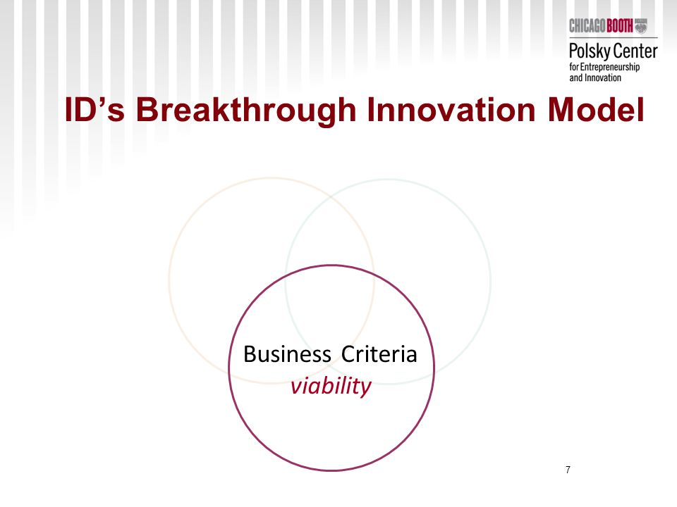 ID's Breakthrough Innovation Model 7 Business Criteria viability