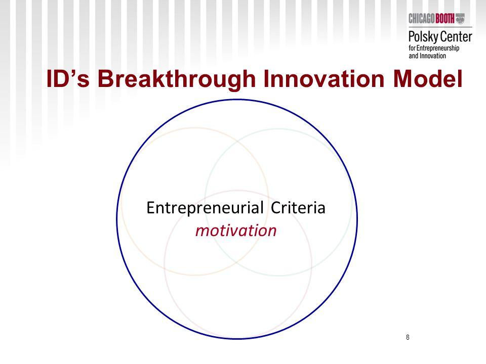 ID's Breakthrough Innovation Model 9 User Criteria Entrepreneurial Criteria Business Criteria Technical Criteria