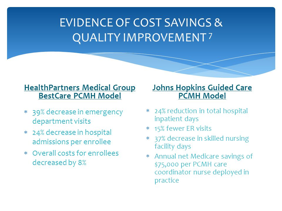 EVIDENCE OF COST SAVINGS & QUALITY IMPROVEMENT 7 HealthPartners Medical Group BestCare PCMH Model  39% decrease in emergency department visits  24% decrease in hospital admissions per enrollee  Overall costs for enrollees decreased by 8% Johns Hopkins Guided Care PCMH Model  24% reduction in total hospital inpatient days  15% fewer ER visits  37% decrease in skilled nursing facility days  Annual net Medicare savings of $75,000 per PCMH care coordinator nurse deployed in practice