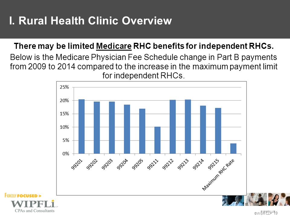 © Wipfli LLP ©Wipfli LLP 19 There may be limited Medicare RHC benefits for independent RHCs. Below is the Medicare Physician Fee Schedule change in Pa