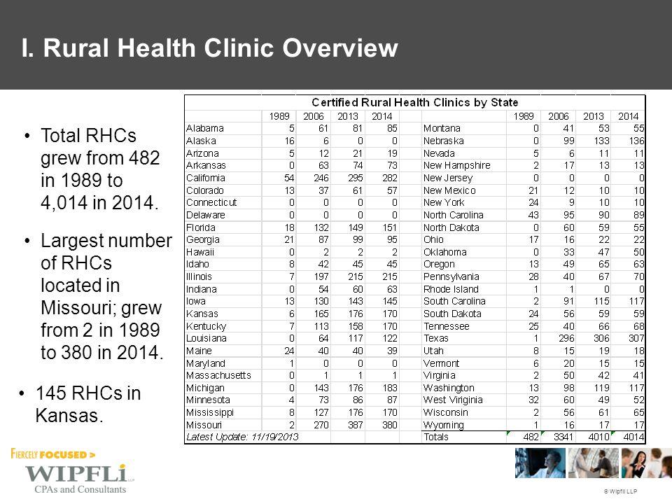 © Wipfli LLP ©Wipfli LLP 8 What Is a Rural Health Clinic.