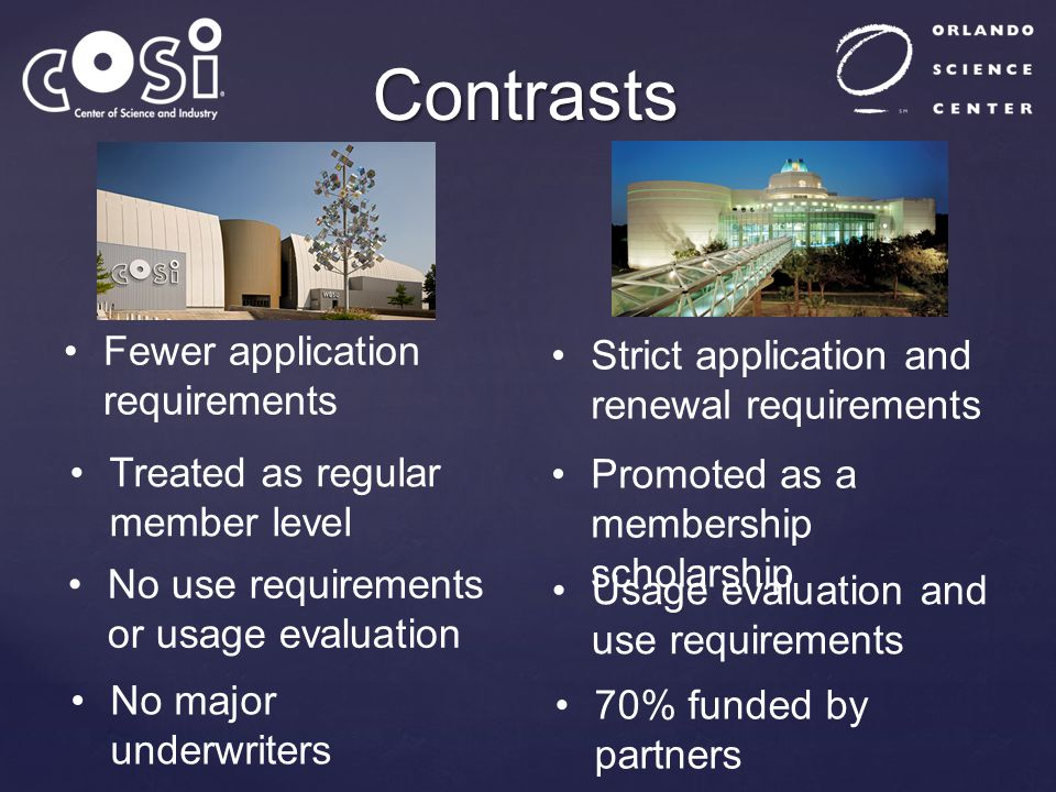 Contrasts Fewer application requirements Strict application and renewal requirements Treated as regular member level No use requirements or usage eval