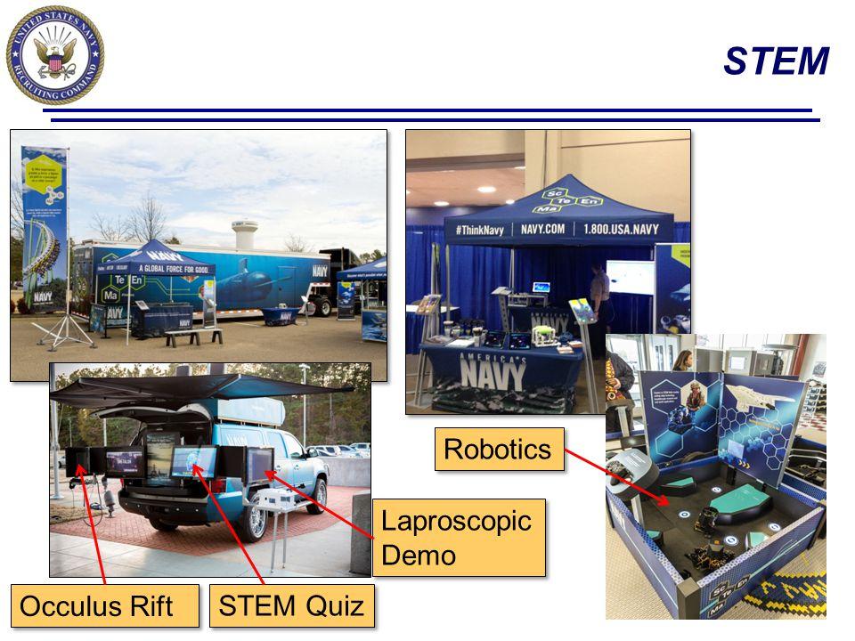 STEM Robotics Occulus Rift Laproscopic Demo Laproscopic Demo STEM Quiz