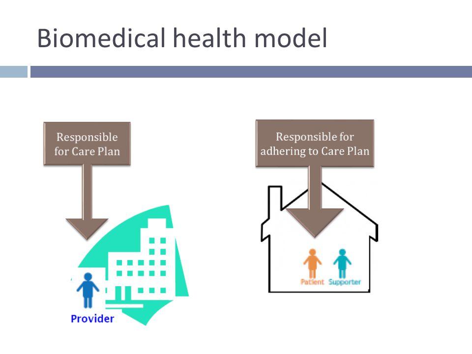 Biomedical health model: Limitations
