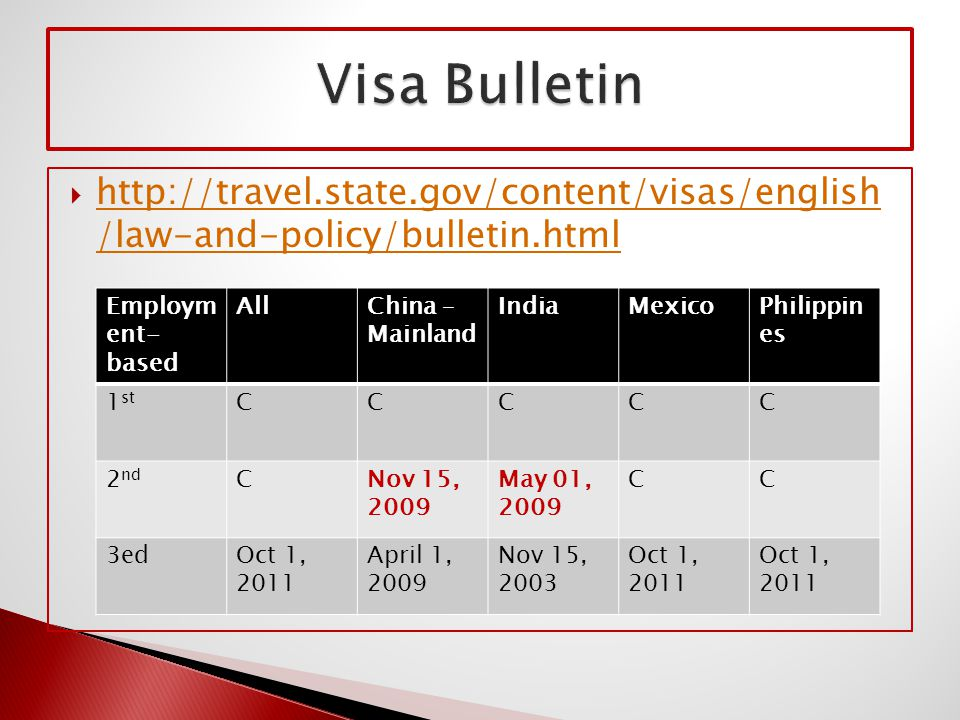  http://travel.state.gov/content/visas/english /law-and-policy/bulletin.html http://travel.state.gov/content/visas/english /law-and-policy/bulletin.html Employm ent- based AllChina – Mainland IndiaMexicoPhilippin es 1 st CCCCC 2 nd CNov 15, 2009 May 01, 2009 CC 3edOct 1, 2011 April 1, 2009 Nov 15, 2003 Oct 1, 2011