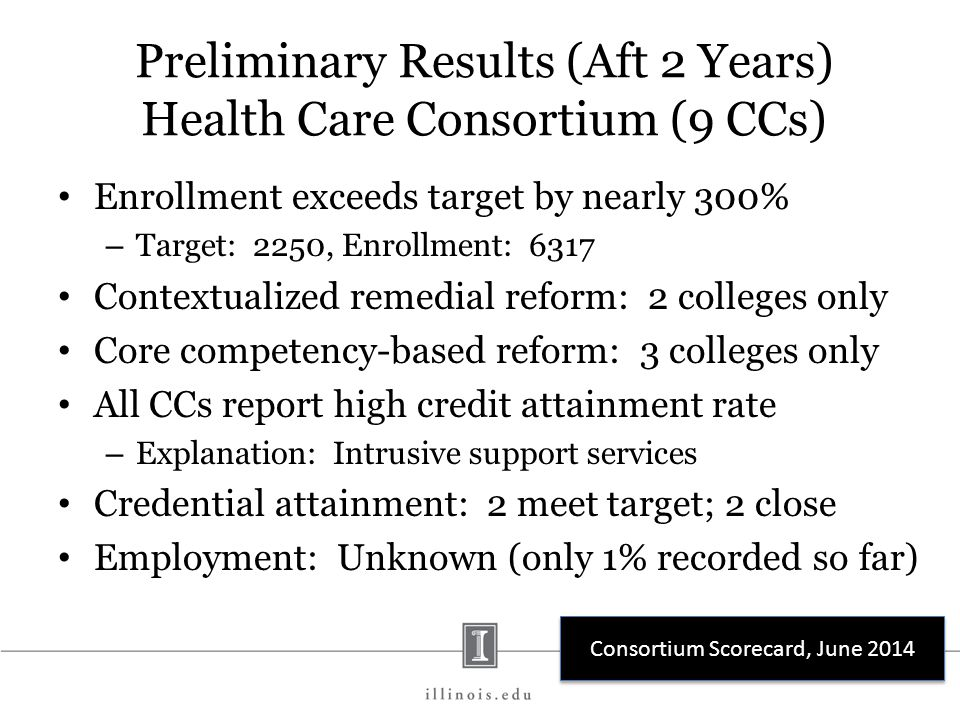 Preliminary Results (Aft 2 Years) Health Care Consortium (9 CCs) Enrollment exceeds target by nearly 300% – Target: 2250, Enrollment: 6317 Contextualized remedial reform: 2 colleges only Core competency-based reform: 3 colleges only All CCs report high credit attainment rate – Explanation: Intrusive support services Credential attainment: 2 meet target; 2 close Employment: Unknown (only 1% recorded so far) Consortium Scorecard, June 2014