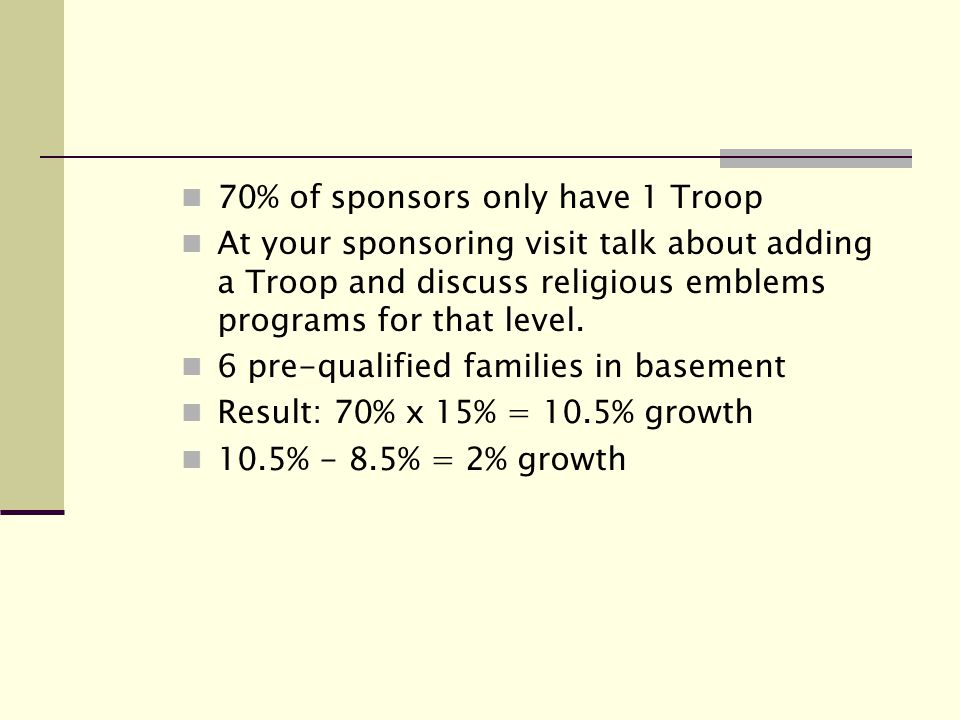 70% of sponsors only have 1 Troop At your sponsoring visit talk about adding a Troop and discuss religious emblems programs for that level.