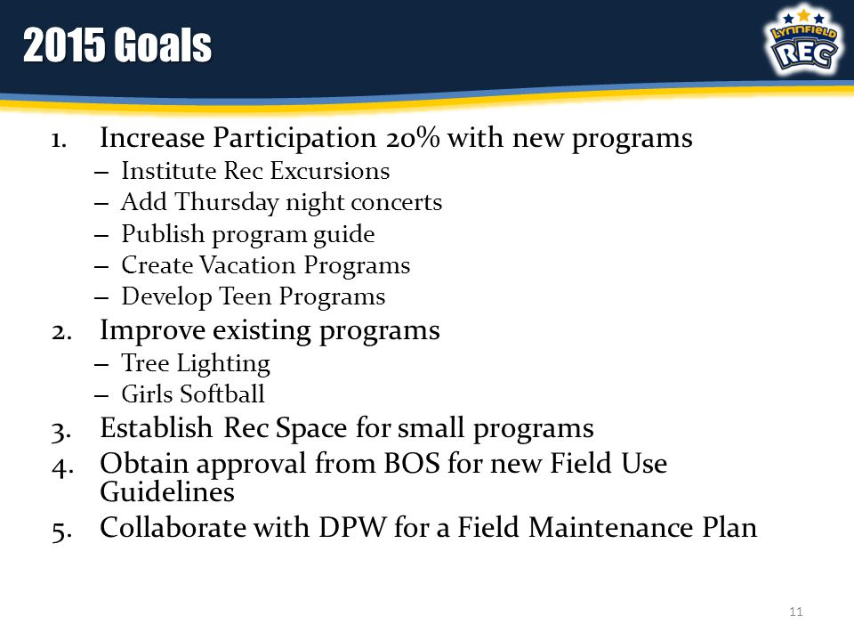2015 Goals 1.Increase Participation 20% with new programs – Institute Rec Excursions – Add Thursday night concerts – Publish program guide – Create Vacation Programs – Develop Teen Programs 2.Improve existing programs – Tree Lighting – Girls Softball 3.Establish Rec Space for small programs 4.Obtain approval from BOS for new Field Use Guidelines 5.Collaborate with DPW for a Field Maintenance Plan 11