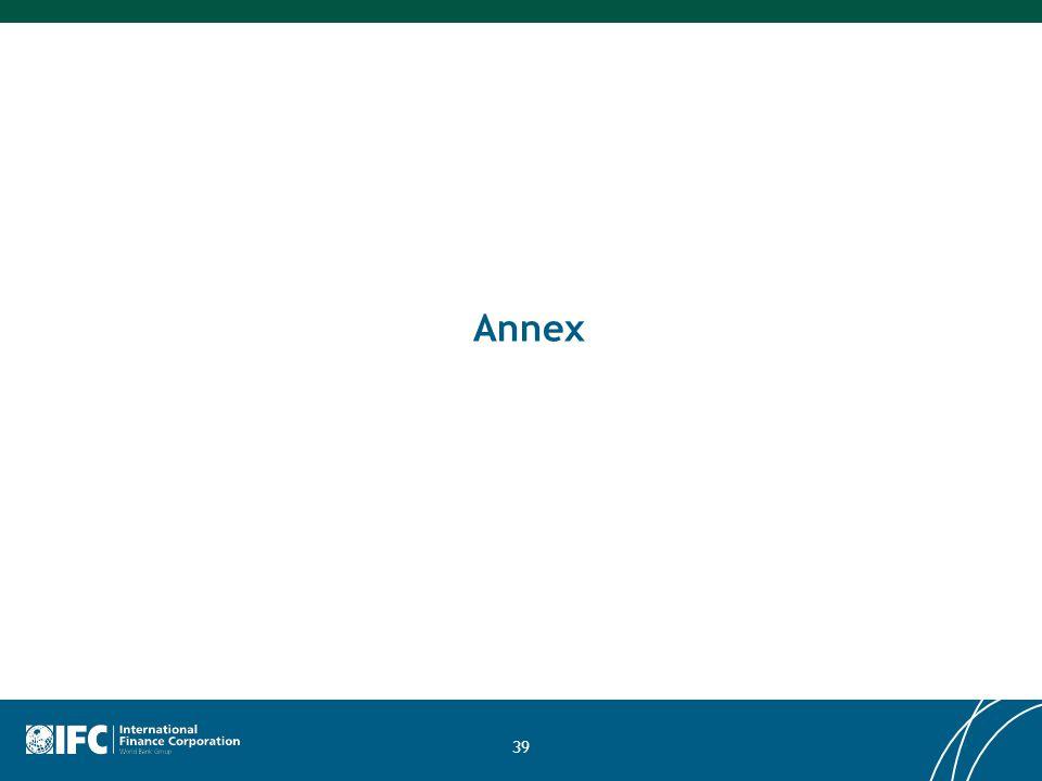 39 Annex