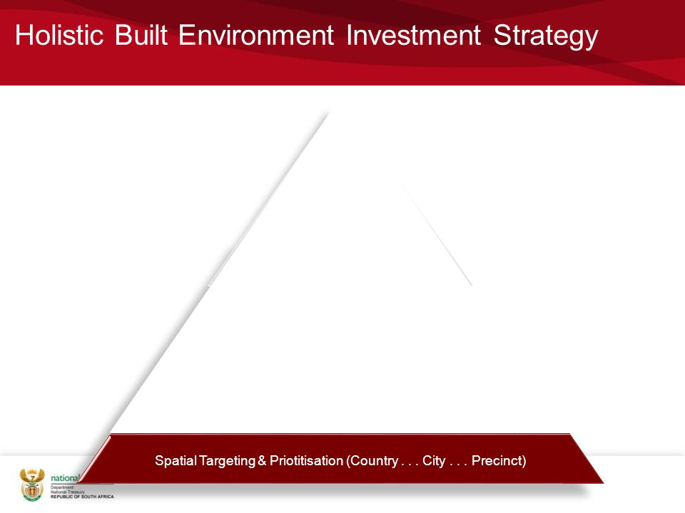 Area-based Growth Spatial Transformation Private Sector Investment Infrastructure Delivery Infrastructure Funding (Budget Process) Public Infrastructu