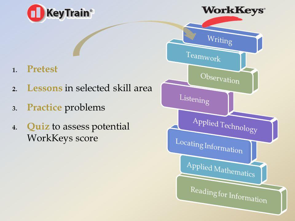 Skill Area Each Skill Level represents a specific set of skills