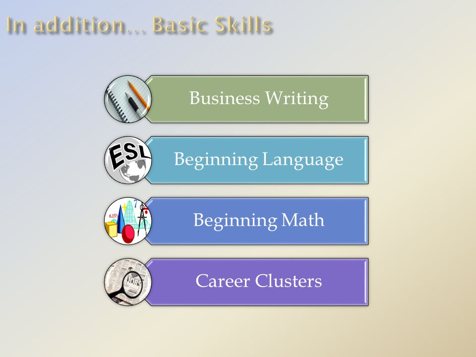 1. Pretest 2. Lessons in selected skill area 3. Practice problems 4.