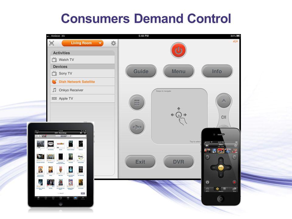 Consumers Demand Control